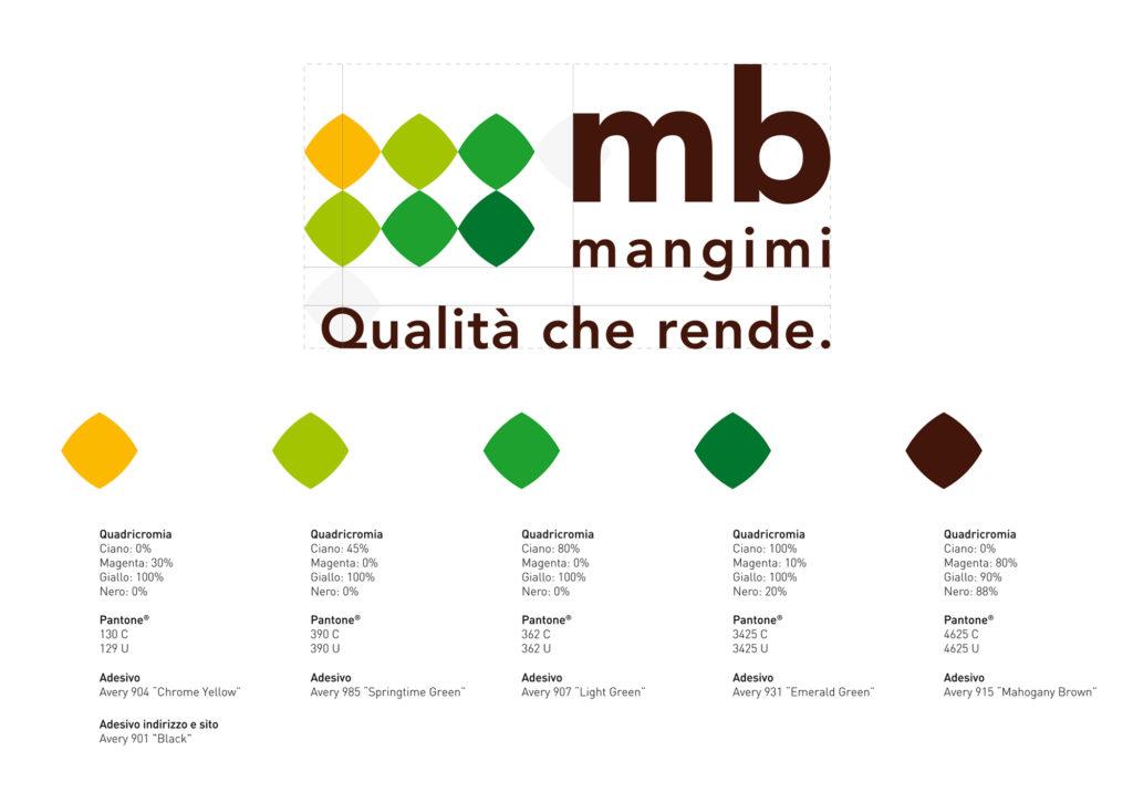Brand identity MB Mangimi